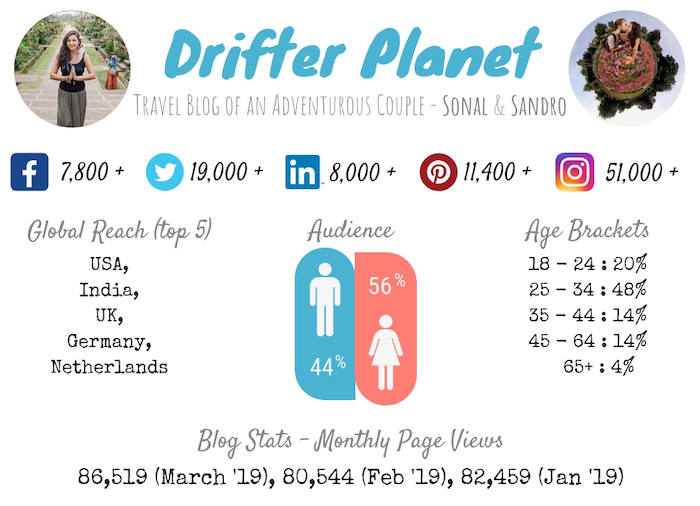 Drifter Planet Media Kit April 2019
